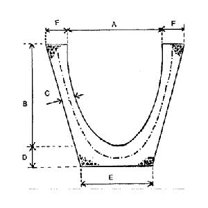 egg-shape-drain